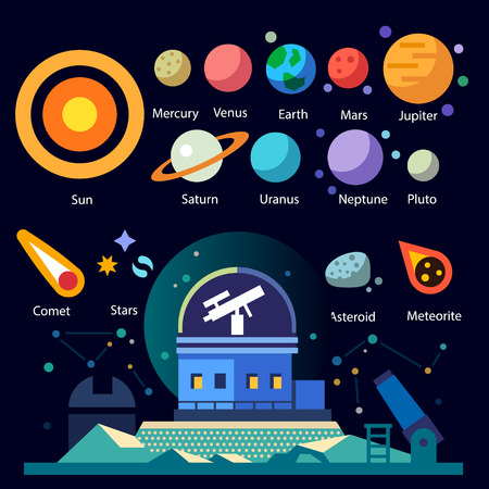 Observatory solar system: all planets and moons the sun stars comets meteor constellation. Vector flat space illustration
