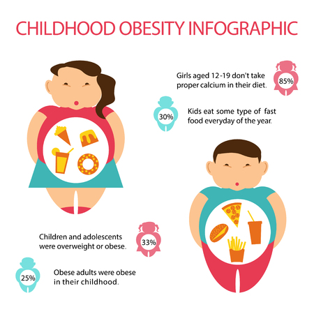 Illustration pour Childhood Obesity Infographic. Statistic and prevalence in the world of overweight children. Flat Art Vector illustration - image libre de droit