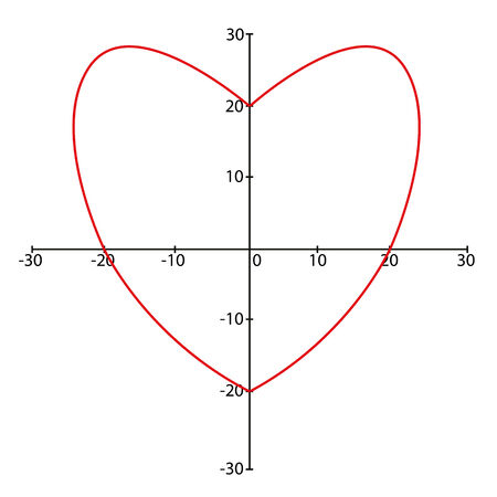 The line graph model is the heart.