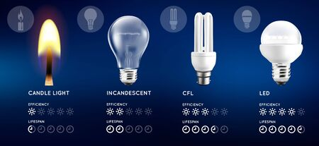 Light Bulb Collection and Candle Light Infographic