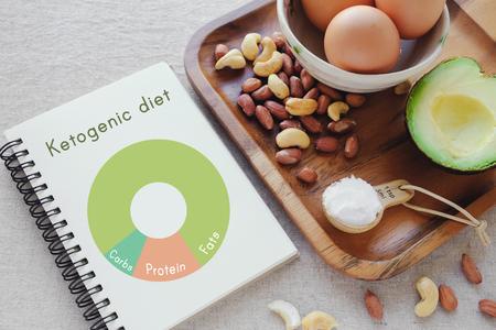 Photo pour Keto, ketogenic diet with nutrition diagram,  low carb, healthy meal plan - image libre de droit