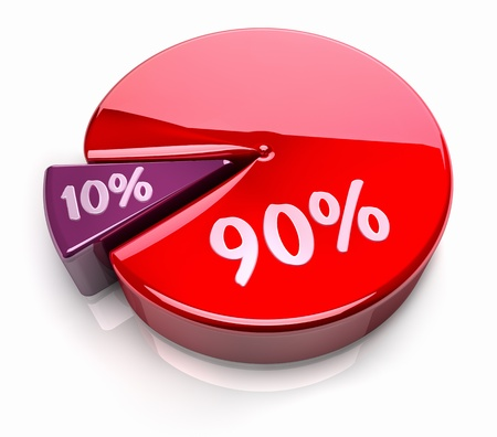 Pink and red pie chart with ninety and ten percent, glossy and bright 3d render
