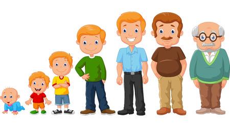 Cartoon development stages of man