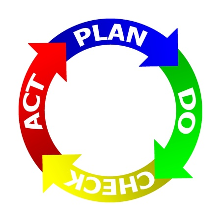 Photo for PDCA (Plan Do Check Act) on a white background - Royalty Free Image