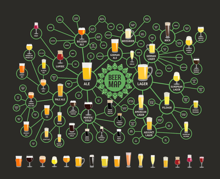 Illustration pour Beer styles map for bars. Vector illustration - image libre de droit