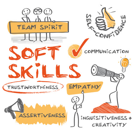 Illustration pour Soft skills complement hard skills which are the occupational requirements of a job and many other activities - image libre de droit