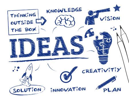 Illustration pour Ideas - chart with keywords and icons - image libre de droit