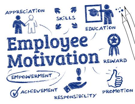 Illustration pour Employee motivation - chart with keywords and icons - image libre de droit