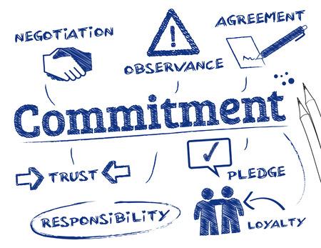 Illustration pour Commitment. Chart with keywords and icons - image libre de droit