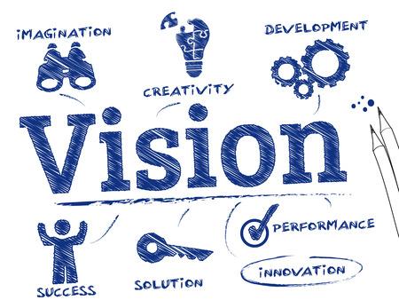 Illustration pour Vision. Chart with keywords and icons - image libre de droit