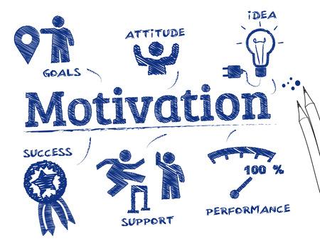 Illustration pour Motivation concept. Chart with keywords and icons - image libre de droit