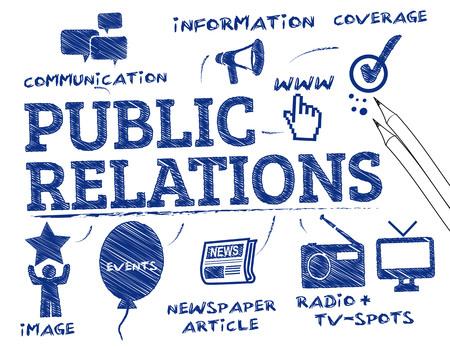 Illustration pour Public relations. Chart with keywords and icons - image libre de droit