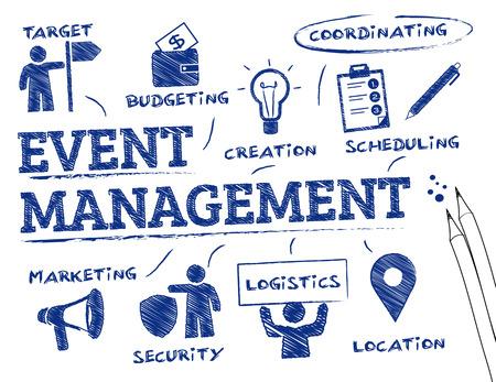 Illustration pour Event management. Chart with keywords and icons - image libre de droit