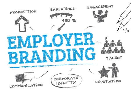 Illustration pour Employer branding. Chart with keywords and icons - image libre de droit