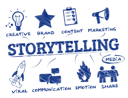 Illustration pour storytelling. Chart with keywords and icons - image libre de droit