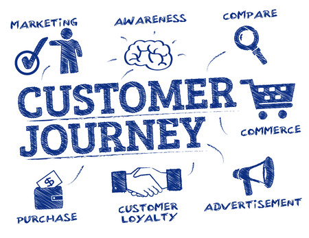 Illustration pour customer journey. Chart with keywords and icons - image libre de droit