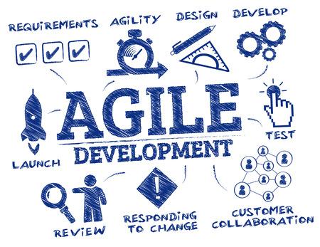 Illustration pour agile development. Chart with keywords and icons - image libre de droit