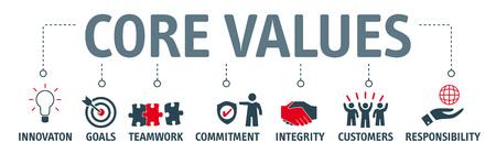 Illustration pour Banner core value concept. Chart with keywords and icons - image libre de droit