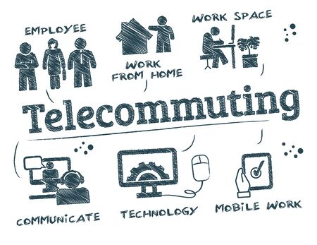 Illustration pour Telecommuting Chart with keywords and icons. Telecommuting, is a work arrangement in which employees do not commute or travel to a central place of work, such as an office building, warehouse, or store - image libre de droit