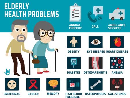 elderly health problems,infographics elements,icons,vector flat cartoon  graphic design.health care concept.illness  illustration.