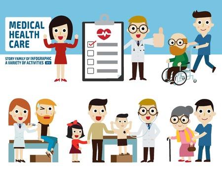 Illustration pour checkuphealthcare concept..infographic elements.flat cute cartoon design illustration. - image libre de droit