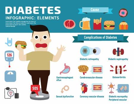 diabetic disease infographic elements.の素材 [FY31059646064]