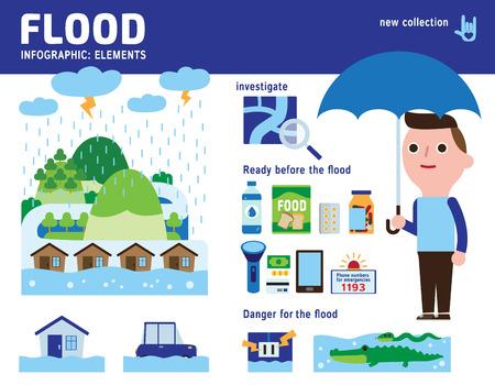 Illustration pour survive the flood disaster.vector infographic element.flat illustration. - image libre de droit