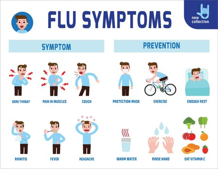 Flu symptoms and Influenza infographic.Medical healthcare concept.