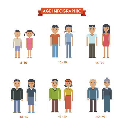 Set of people different generations. Vector icons. Male female