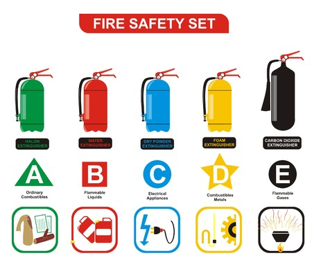 Vector Fire Safety Set Different Types of Extinguishers (Water, Foam, Dry Powder, Halon, Carbon Dioxide - Symbols of Ordinary Combustibles & Metals, Flammable Liquids & Gases, Electrical Appliances