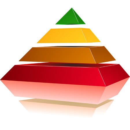 illustration of a pyramid with four colored levels