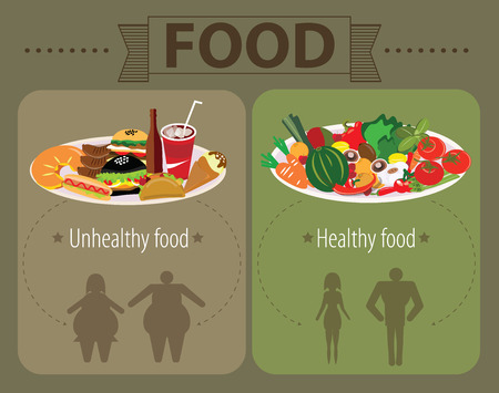 Set of unhealthy fast food and healthy food, fat and slender people infographic vector illustration