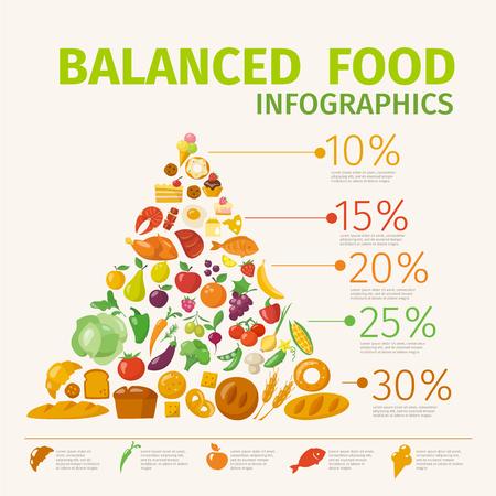 Vektor für Vector poster with healthy food infographic pyramid. - Lizenzfreies Bild