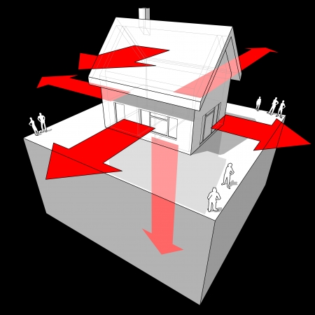 Diagram of a detached house showing the ways where the heat is being lost through the construction