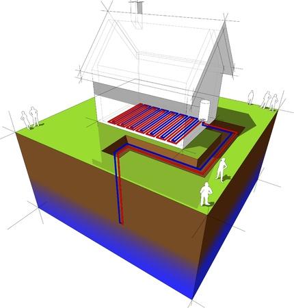 heat pump diagram geothermal heat pump combined under floorheating  low temperature heating system