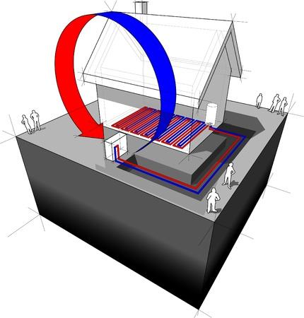 air source heat pump diagram air source heat pump combined with underfloor heating