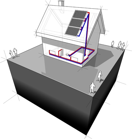 diagram of a detached house heated by solar panel