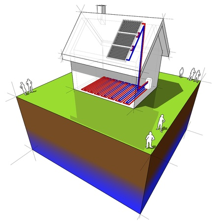 detached house with floor heating heated by solar panel