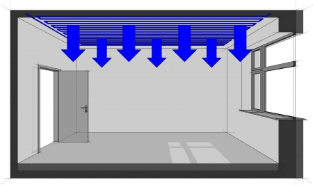 Diagram of a room cooled with ceiling cooling