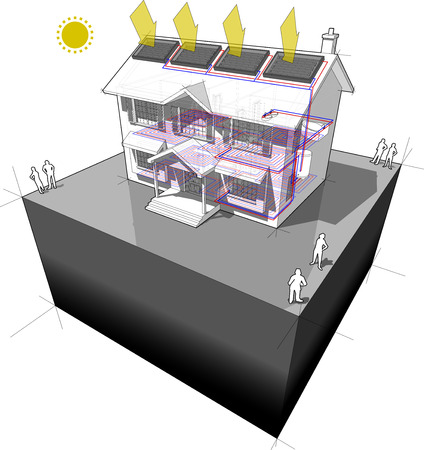 diagram of a classic colonial house with floor heating and solar panels on the roof