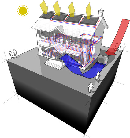 diagram of a classic colonial house with air source heat pump and solar panels on the roof as source of energy for heating floor heating