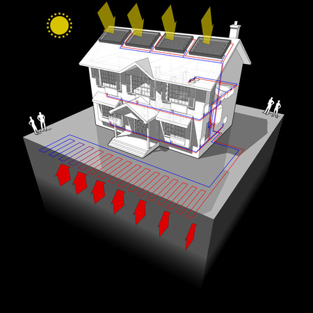 diagram of a classic colonial house with planar ground source heat pump and solar panels on the roof as source of energy for heating