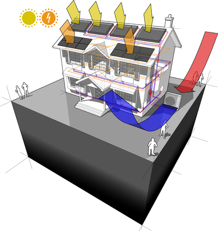 diagram of a classic colonial house with air source heat pump and solar water heater on the roof as source of energy for heating to radiators and photovoltaic panels on the roof as source of electric energy