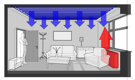 Diagram of a radiator heated room with ceiling cooling  furnished with sofa and chair and table and cabinets and ceiling lamp and cloths hanger and painting on the wall
