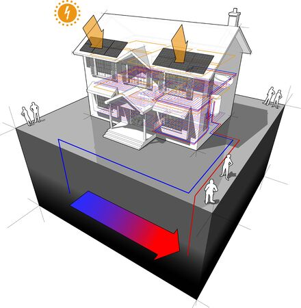 Illustration for house with floor heating and ground source heat pump as source of energy for heating and floor heating and with photovoltaic panels - Royalty Free Image