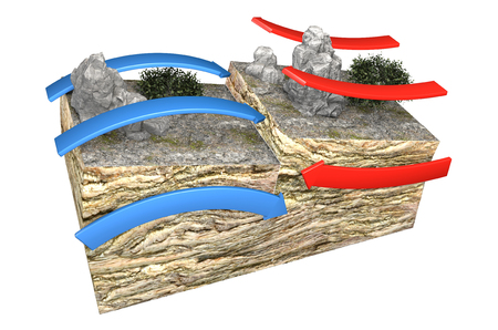 Photo pour Types of plate boundaries. Convergent boundaries (or active margins) occur where two plates slide toward each other to form either a subduction zone - image libre de droit