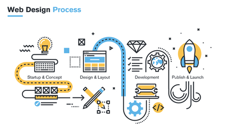 Flat line illustration of website design process from the idea through concept, design and development, testing, SEO, social marketing, to publishing and launch. Concept for website banner.