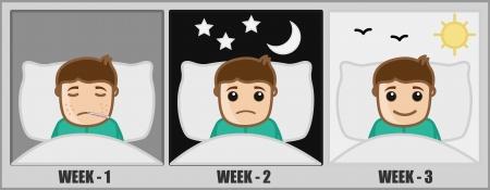 Health Treatment - Medical Cartoon Vector Character