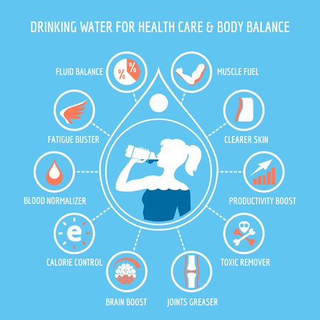 Photo for Drinking water for health care and body balance. Vector infographic - Royalty Free Image