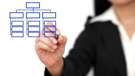 Foto de Asian business woman drawing organization chart - Imagen libre de derechos